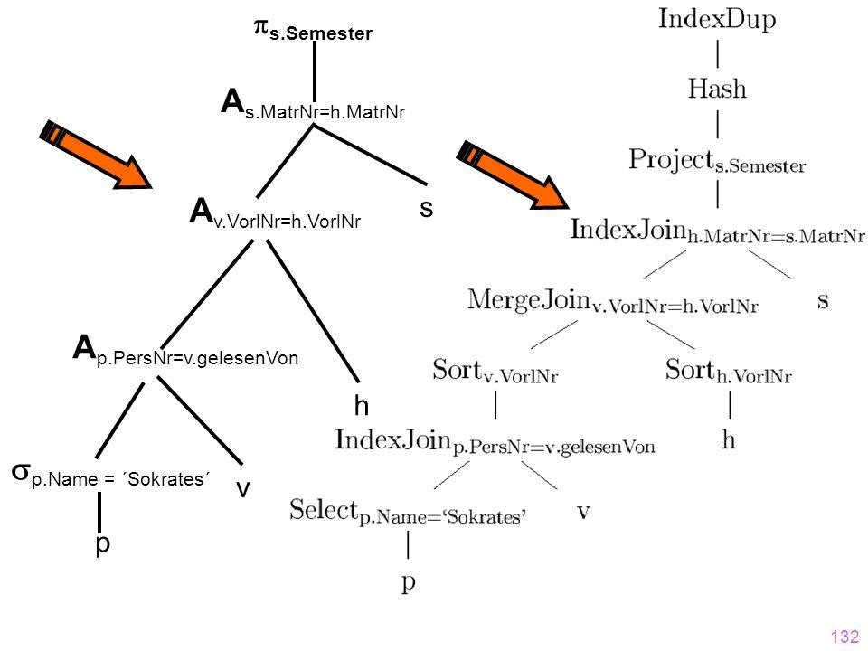 132 s h v p A s.MatrNr=h.MatrNr A p.PersNr=v.gelesenVon  s.Semester  p.Name = ´Sokrates´ A v.VorlNr=h.VorlNr