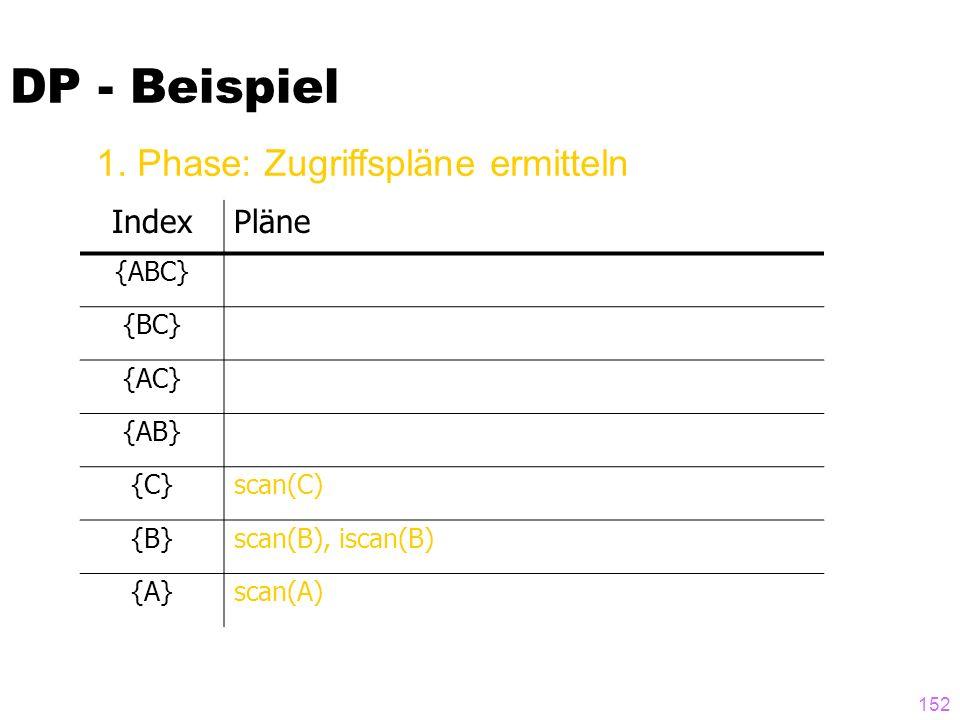 152 DP - Beispiel IndexPläne {ABC} {BC} {AC} {AB} {C}scan(C) {B}scan(B), iscan(B) {A}scan(A) 1. Phase: Zugriffspläne ermitteln