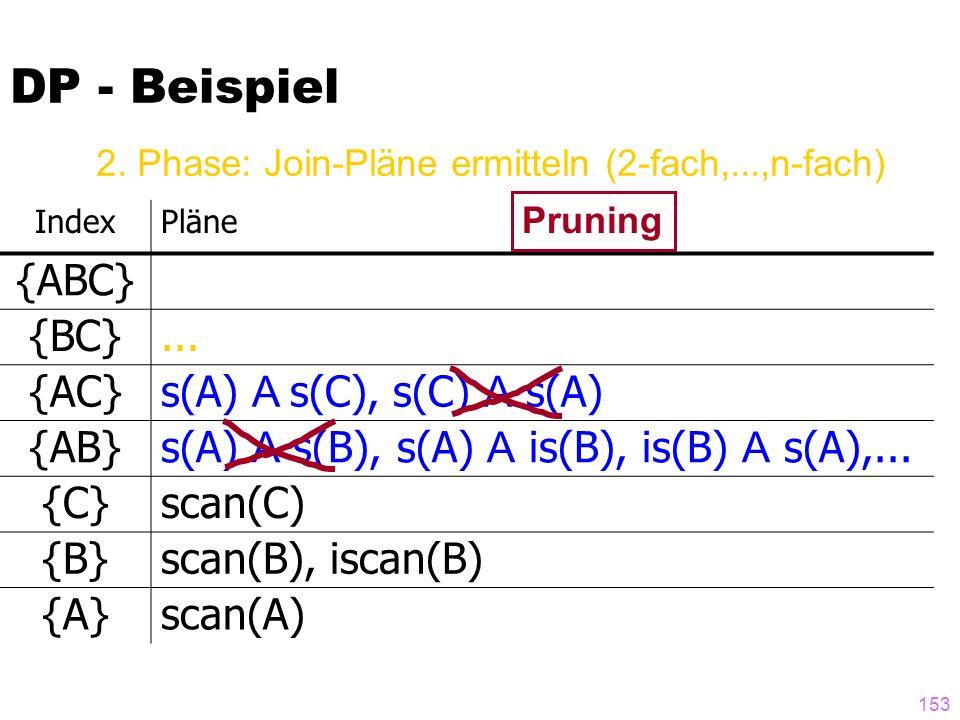 153 DP - Beispiel IndexPläne {ABC} {BC}... {AC}s(A) A s(C), s(C) A s(A) {AB}s(A) A s(B), s(A) A is(B), is(B) A s(A),... {C}scan(C) {B}scan(B), iscan(B