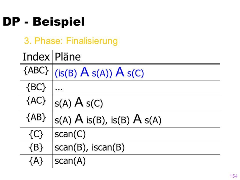 154 DP - Beispiel IndexPläne {ABC} (is(B) A s(A)) A s(C) {BC}... {AC} s(A) A s(C) {AB} s(A) A is(B), is(B) A s(A) {C}scan(C) {B}scan(B), iscan(B) {A}s