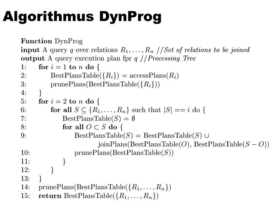 Algorithmus DynProg 155