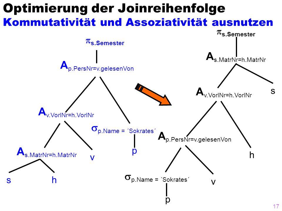 17 Optimierung der Joinreihenfolge Kommutativität und Assoziativität ausnutzen s h v p A s.MatrNr=h.MatrNr A p.PersNr=v.gelesenVon  s.Semester  p.Na