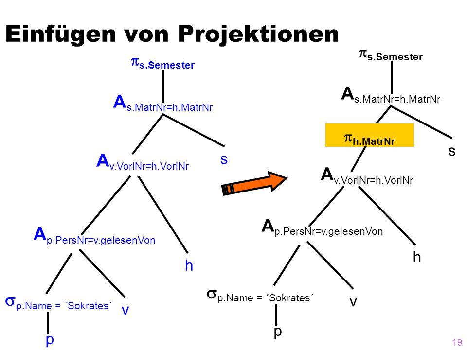 19 Einfügen von Projektionen s h v p A s.MatrNr=h.MatrNr A p.PersNr=v.gelesenVon  s.Semester  p.Name = ´Sokrates´ A v.VorlNr=h.VorlNr s h v p A s.Ma