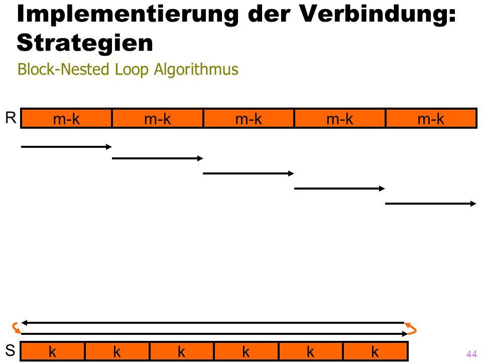 44 Block-Nested Loop Algorithmus Implementierung der Verbindung: Strategien m-k R k S kkkkk