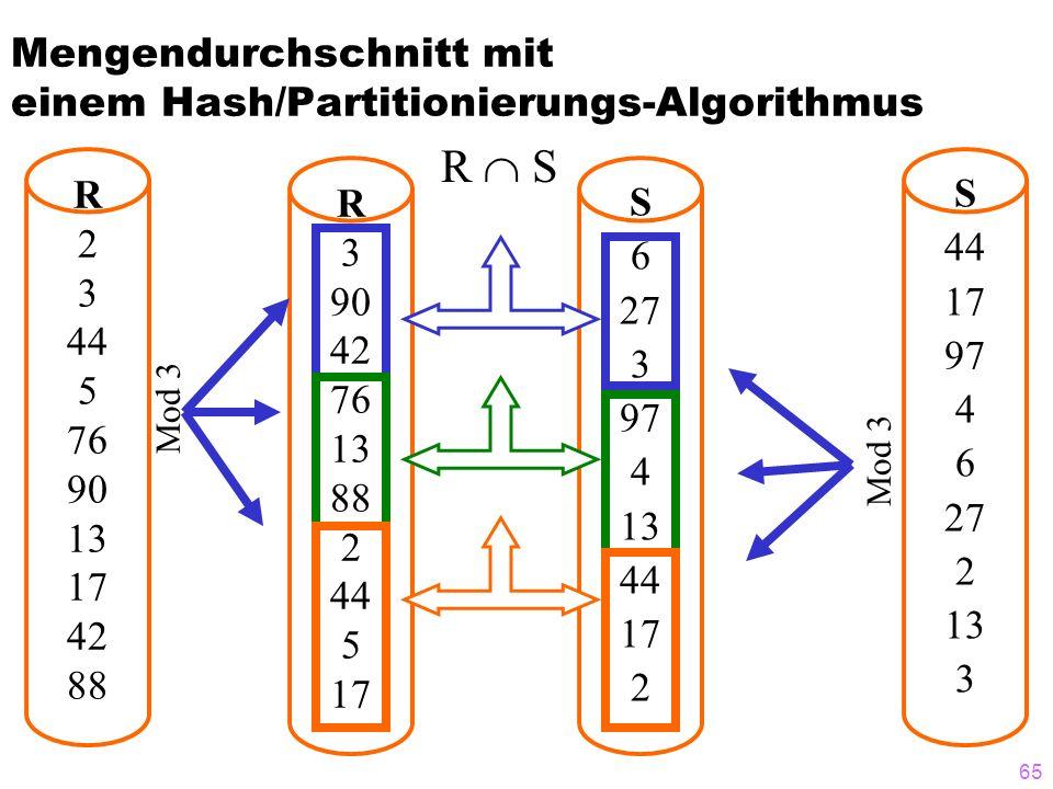 65 Mengendurchschnitt mit einem Hash/Partitionierungs-Algorithmus R 2 3 44 5 76 90 13 17 42 88 S 44 17 97 4 6 27 2 13 3 R  S R 3 90 42 76 13 88 2 44