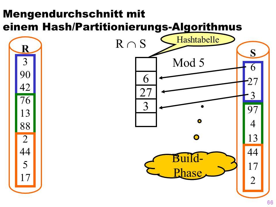 66 Mengendurchschnitt mit einem Hash/Partitionierungs-Algorithmus R  S R 3 90 42 76 13 88 2 44 5 17 S 6 27 3 97 4 13 44 17 2 6 27 3 Mod 5 Build- Phase Hashtabelle