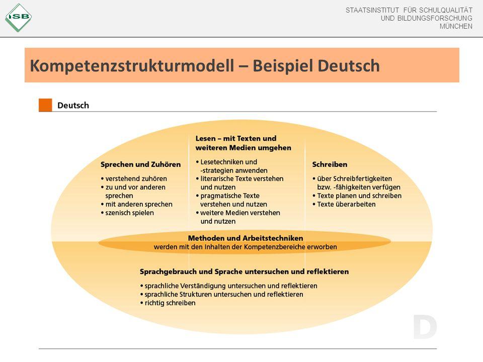 STAATSINSTITUT FÜR SCHULQUALITÄT UND BILDUNGSFORSCHUNG MÜNCHEN Kompetenzstrukturmodell – Beispiel Deutsch