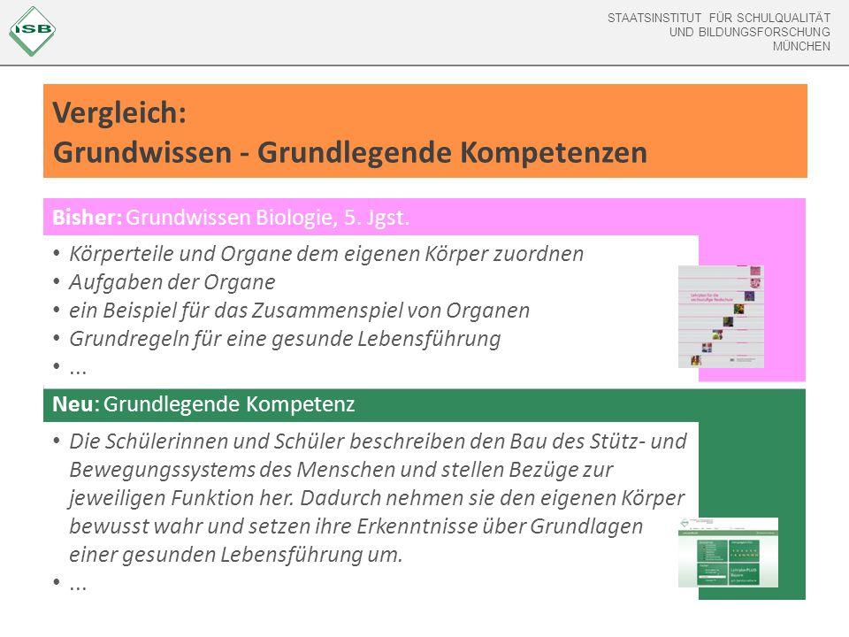 STAATSINSTITUT FÜR SCHULQUALITÄT UND BILDUNGSFORSCHUNG MÜNCHEN Vergleich: Grundwissen - Grundlegende Kompetenzen Bisher: Grundwissen Biologie, 5. Jgst