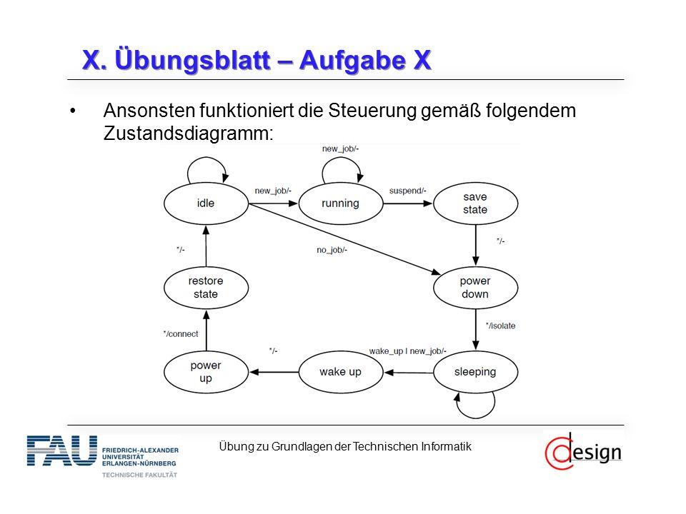 X. Übungsblatt – Aufgabe X Ansonsten funktioniert die Steuerung gemäß folgendem Zustandsdiagramm: Übung zu Grundlagen der Technischen Informatik