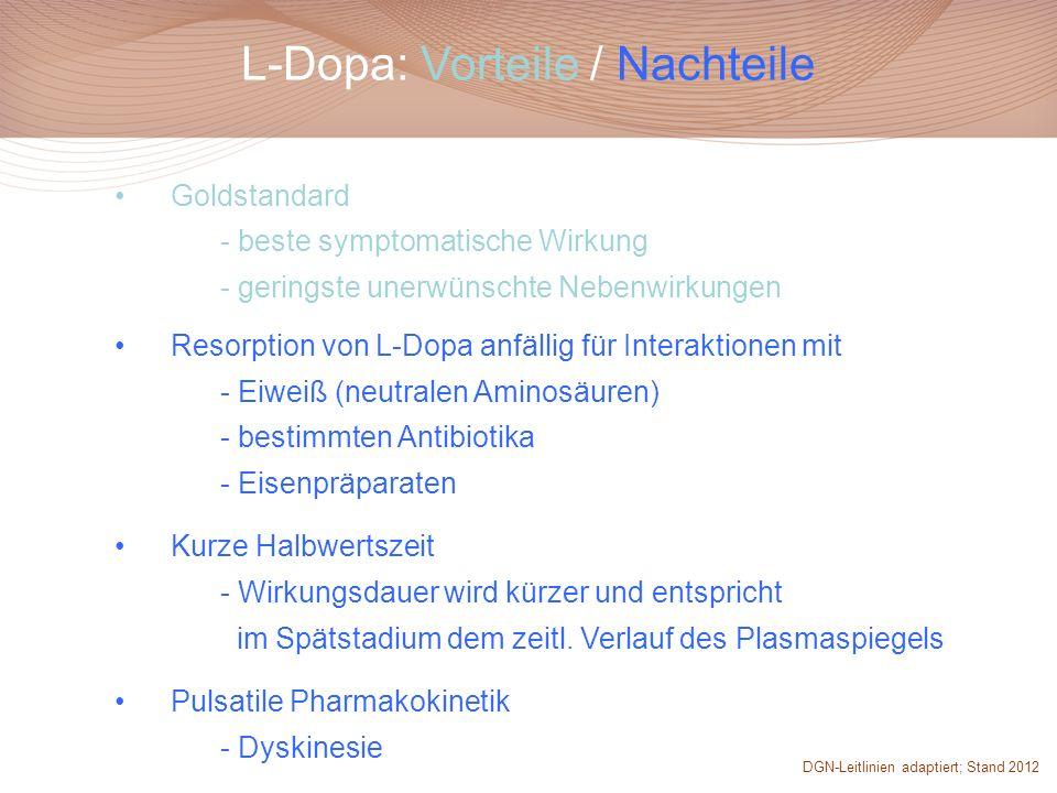 Goldstandard - beste symptomatische Wirkung - geringste unerwünschte Nebenwirkungen Resorption von L-Dopa anfällig für Interaktionen mit - Eiweiß (neu