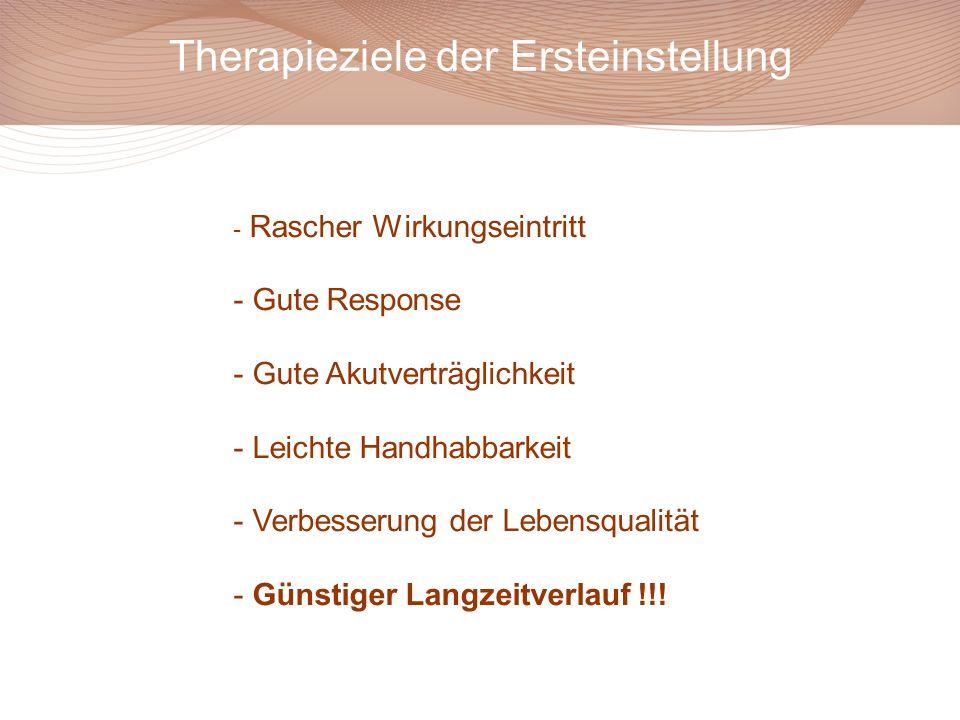 Therapieziele der Ersteinstellung - Rascher Wirkungseintritt - Gute Response - Gute Akutverträglichkeit - Leichte Handhabbarkeit - Verbesserung der Le