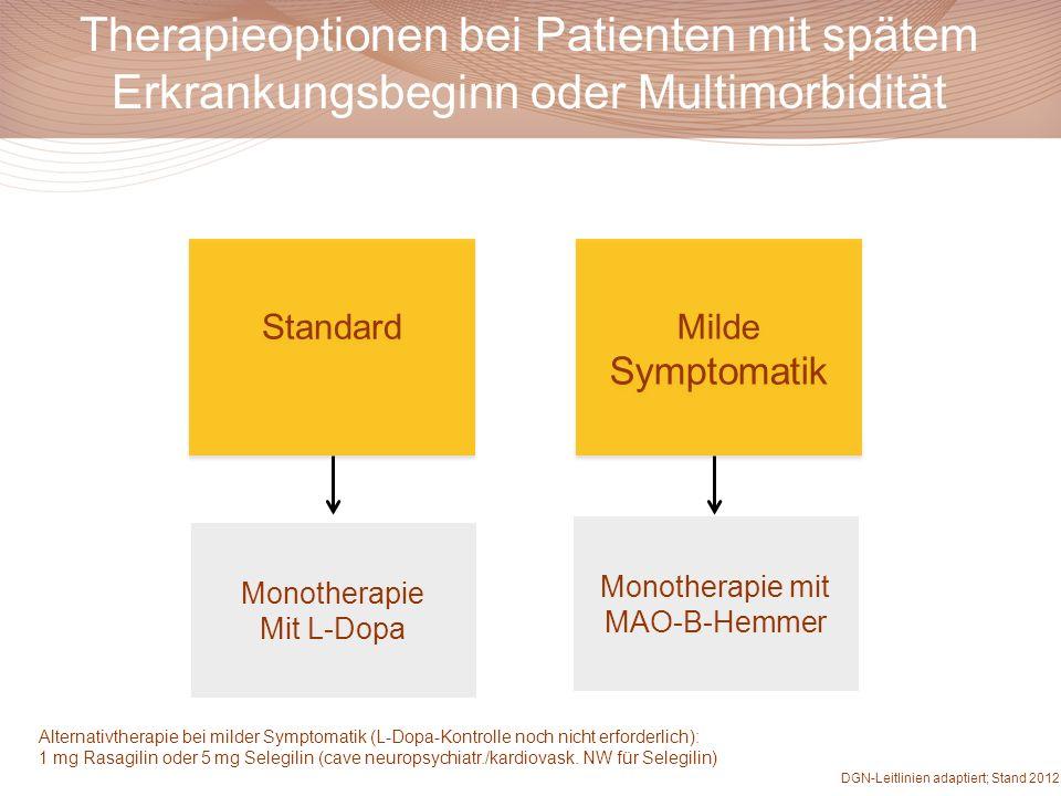 Therapieoptionen bei Patienten mit spätem Erkrankungsbeginn oder Multimorbidität Standard Milde Symptomatik Monotherapie mit MAO-B-Hemmer Monotherapie