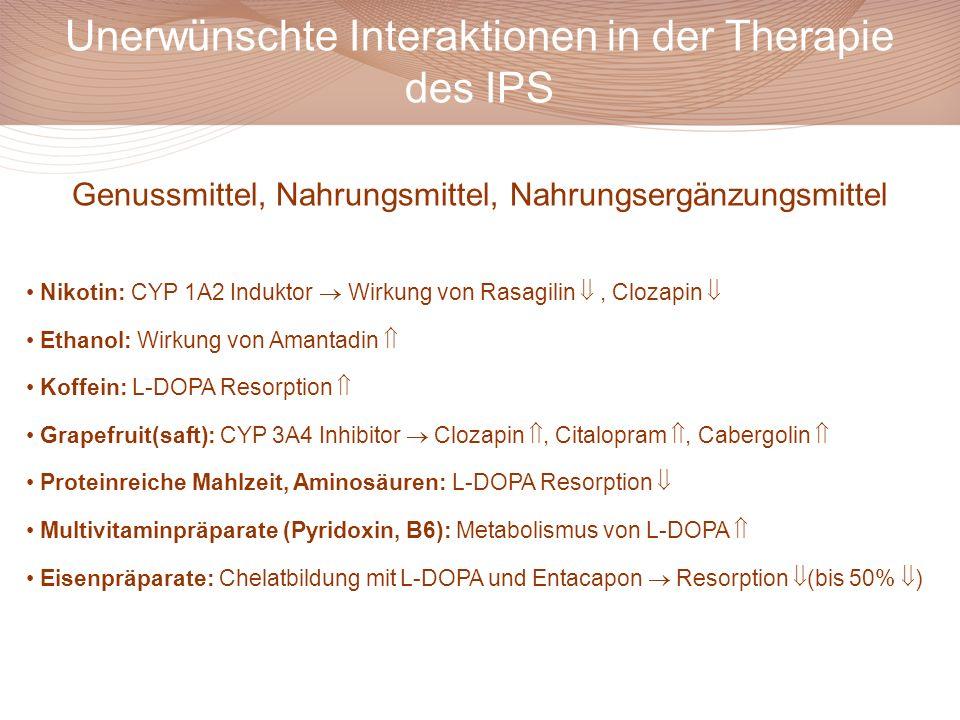 Unerwünschte Interaktionen in der Therapie des IPS Genussmittel, Nahrungsmittel, Nahrungsergänzungsmittel Nikotin: CYP 1A2 Induktor  Wirkung von Rasa