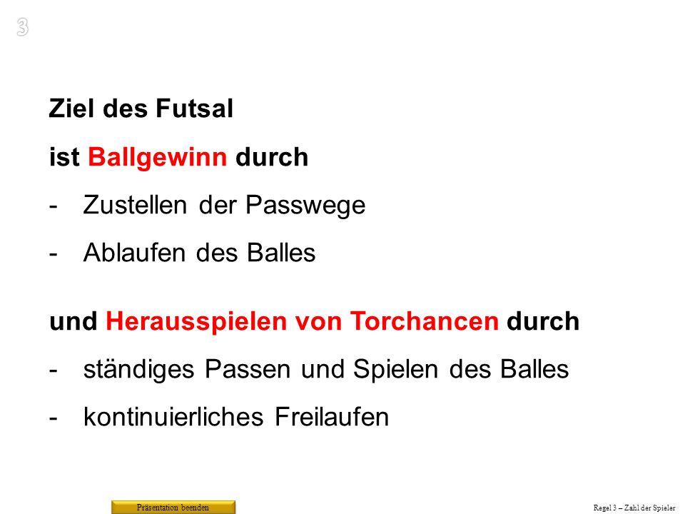 Präsentation beenden Ziel des Futsal ist Ballgewinn durch -Zustellen der Passwege -Ablaufen des Balles und Herausspielen von Torchancen durch -ständiges Passen und Spielen des Balles -kontinuierliches Freilaufen Regel 3 – Zahl der Spieler