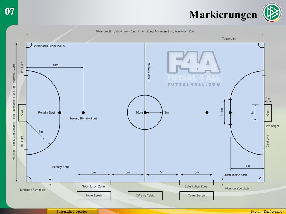Präsentation beenden Der Ball in und aus dem Spiel Regel 9 - Der Ball in und aus dem Spiel Der Ball ist aus dem Spiel, wenn:  er entweder auf dem Boden oder in der Luft die Tor- oder Seitenlinie vollständig überquert hat,  das Spiel durch die Schiedsrichter unterbrochen wurde,  der Ball die Decke berührt hat (Fortsetzung mit Einkick für die gegnerische Mannschaft von der Seitenlinie, die der Stelle am nächsten liegt, wo der Ball die Decke berührt hat).
