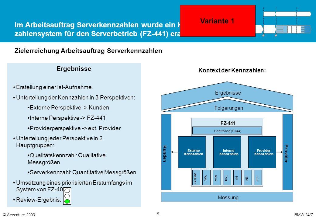 BMW 24/7© Accenture 2003 9 Im Arbeitsauftrag Serverkennzahlen wurde ein Kenn- zahlensystem für den Serverbetrieb (FZ-441) erarbeitet Zielerreichung Ar