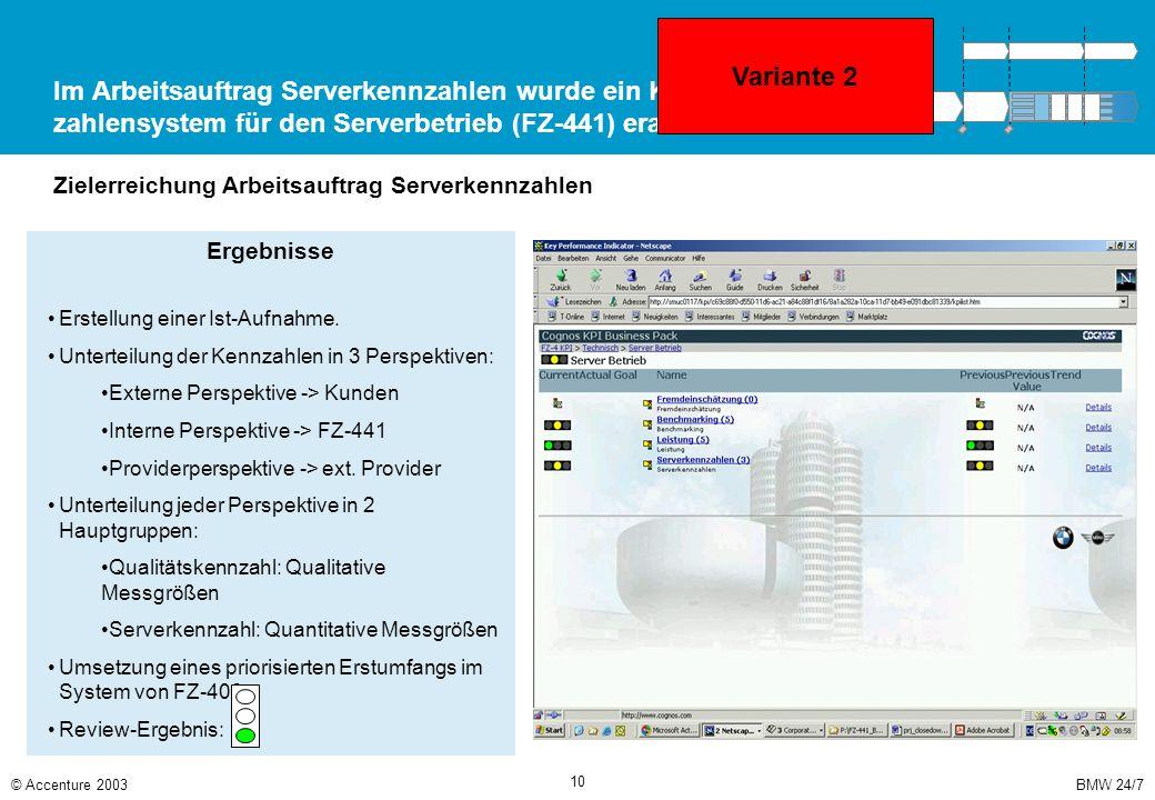 BMW 24/7© Accenture 2003 10 Im Arbeitsauftrag Serverkennzahlen wurde ein Kenn- zahlensystem für den Serverbetrieb (FZ-441) erarbeitet Zielerreichung A