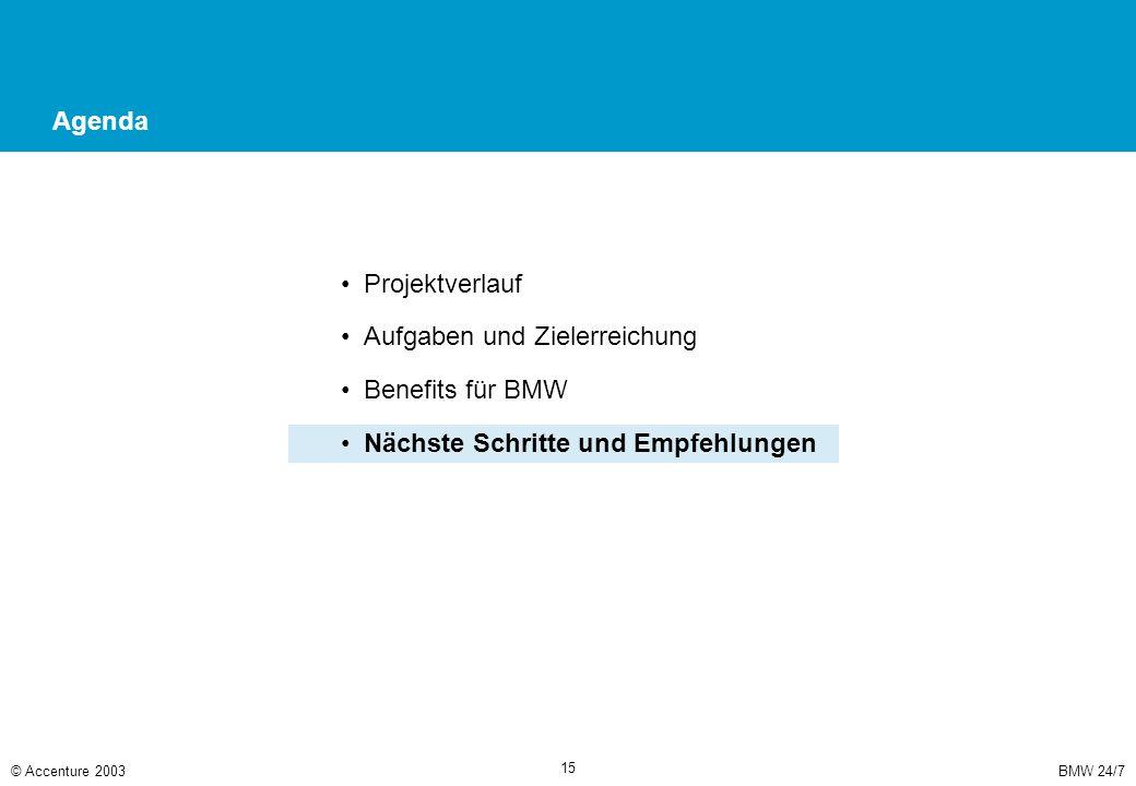 BMW 24/7© Accenture 2003 15 Agenda Projektverlauf Aufgaben und Zielerreichung Benefits für BMW Nächste Schritte und Empfehlungen