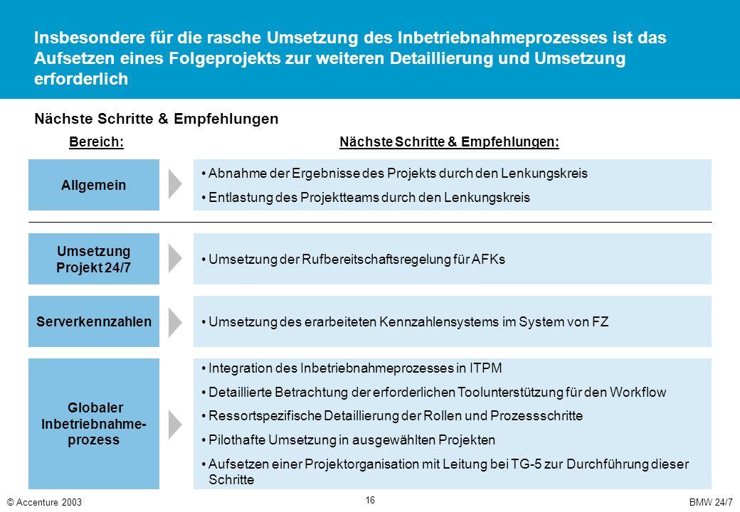 BMW 24/7© Accenture 2003 16 Insbesondere für die rasche Umsetzung des Inbetriebnahmeprozesses ist das Aufsetzen eines Folgeprojekts zur weiteren Detai