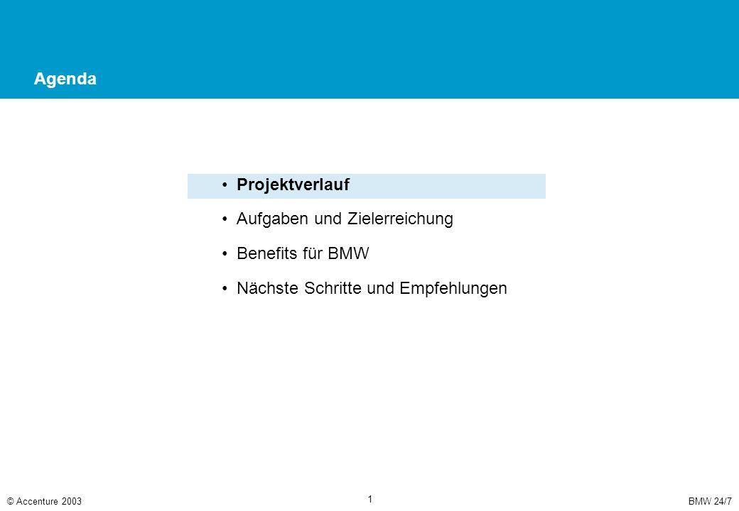 BMW 24/7© Accenture 2003 1 Agenda Projektverlauf Aufgaben und Zielerreichung Benefits für BMW Nächste Schritte und Empfehlungen