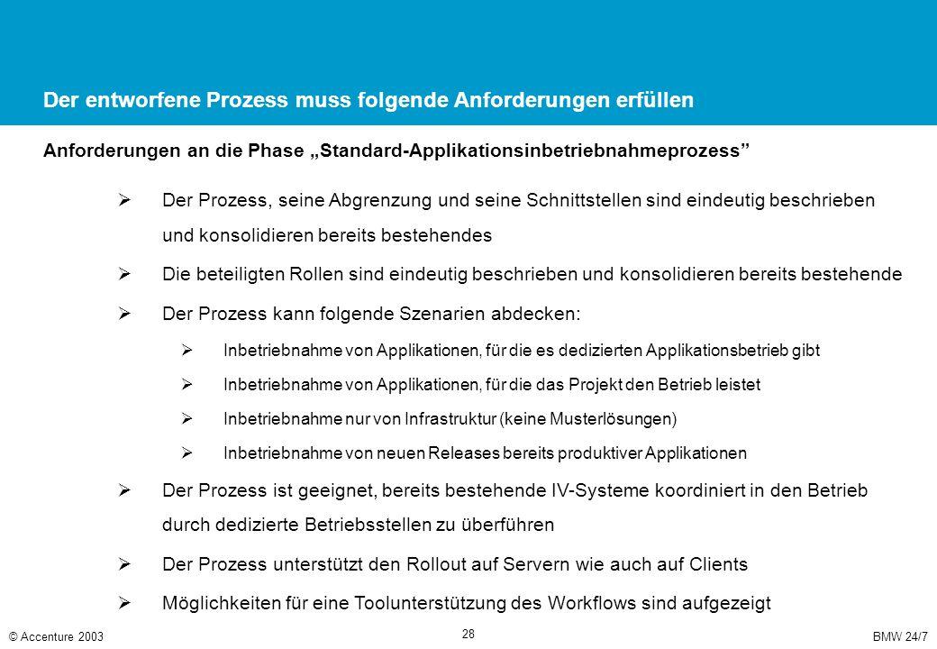 BMW 24/7© Accenture 2003 28 Der entworfene Prozess muss folgende Anforderungen erfüllen  Der Prozess, seine Abgrenzung und seine Schnittstellen sind
