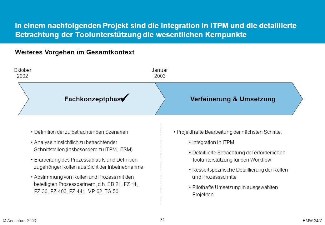 BMW 24/7© Accenture 2003 31 In einem nachfolgenden Projekt sind die Integration in ITPM und die detaillierte Betrachtung der Toolunterstützung die wes