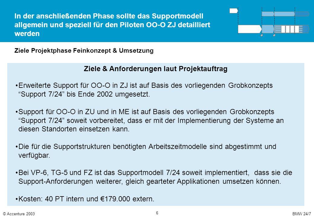 BMW 24/7© Accenture 2003 6 In der anschließenden Phase sollte das Supportmodell allgemein und speziell für den Piloten OO-O ZJ detailliert werden Ziel
