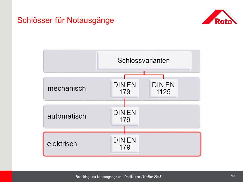 10 Beschläge für Notausgänge und Paniktüren / Keßler 2013 elektrisch automatisch mechanisch Schlossvarianten DIN EN 179 DIN EN 1125 Schlösser für Nota