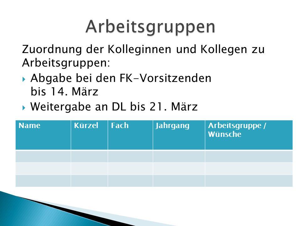 Zuordnung der Kolleginnen und Kollegen zu Arbeitsgruppen:  Abgabe bei den FK-Vorsitzenden bis 14. März  Weitergabe an DL bis 21. März NameKürzelFach
