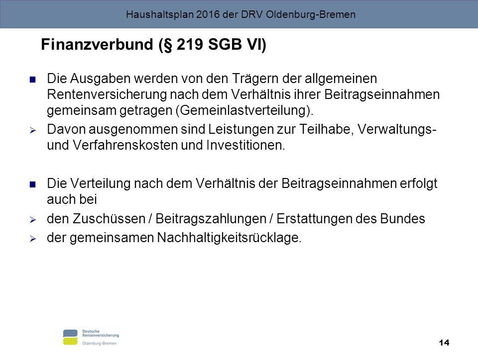 Haushaltsplan 2016 der DRV Oldenburg-Bremen 14 Die Ausgaben werden von den Trägern der allgemeinen Rentenversicherung nach dem Verhältnis ihrer Beitragseinnahmen gemeinsam getragen (Gemeinlastverteilung).