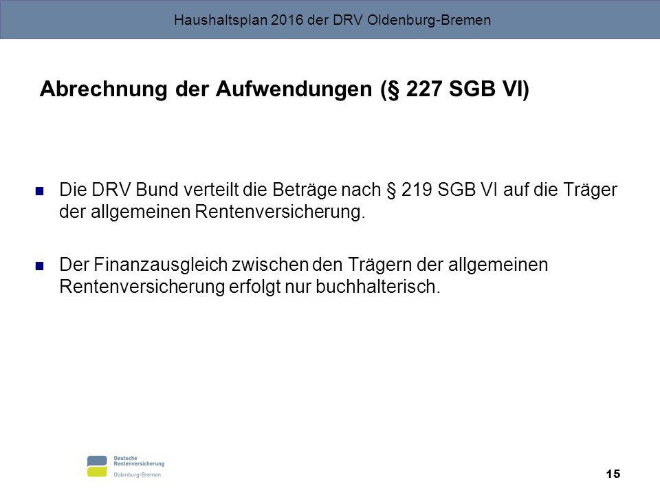 Haushaltsplan 2016 der DRV Oldenburg-Bremen 15 Die DRV Bund verteilt die Beträge nach § 219 SGB VI auf die Träger der allgemeinen Rentenversicherung.