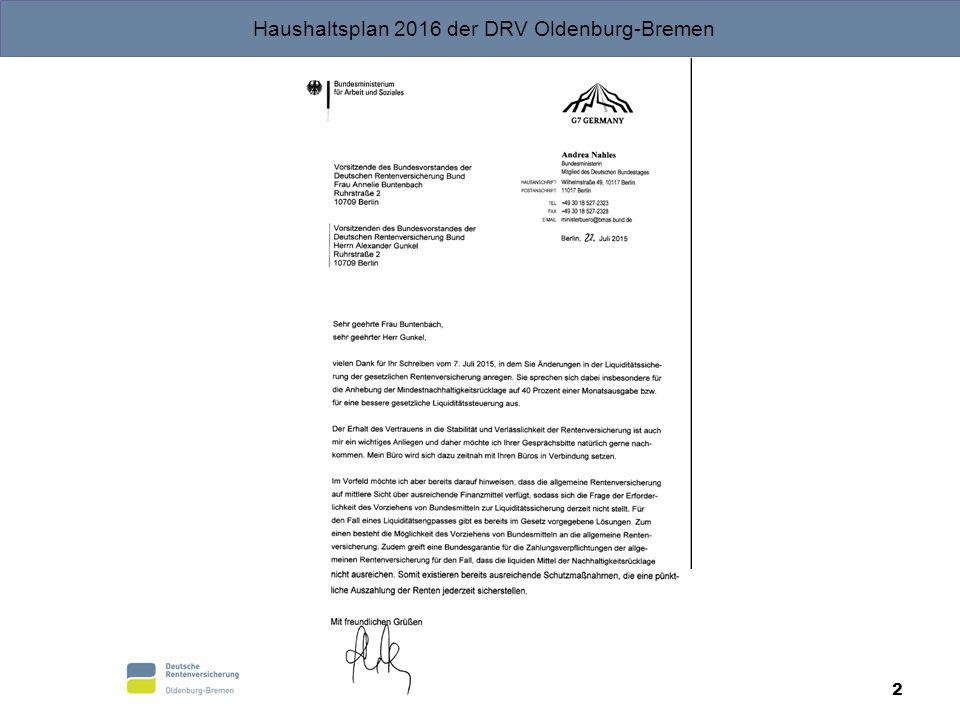 Haushaltsplan 2016 der DRV Oldenburg-Bremen 2