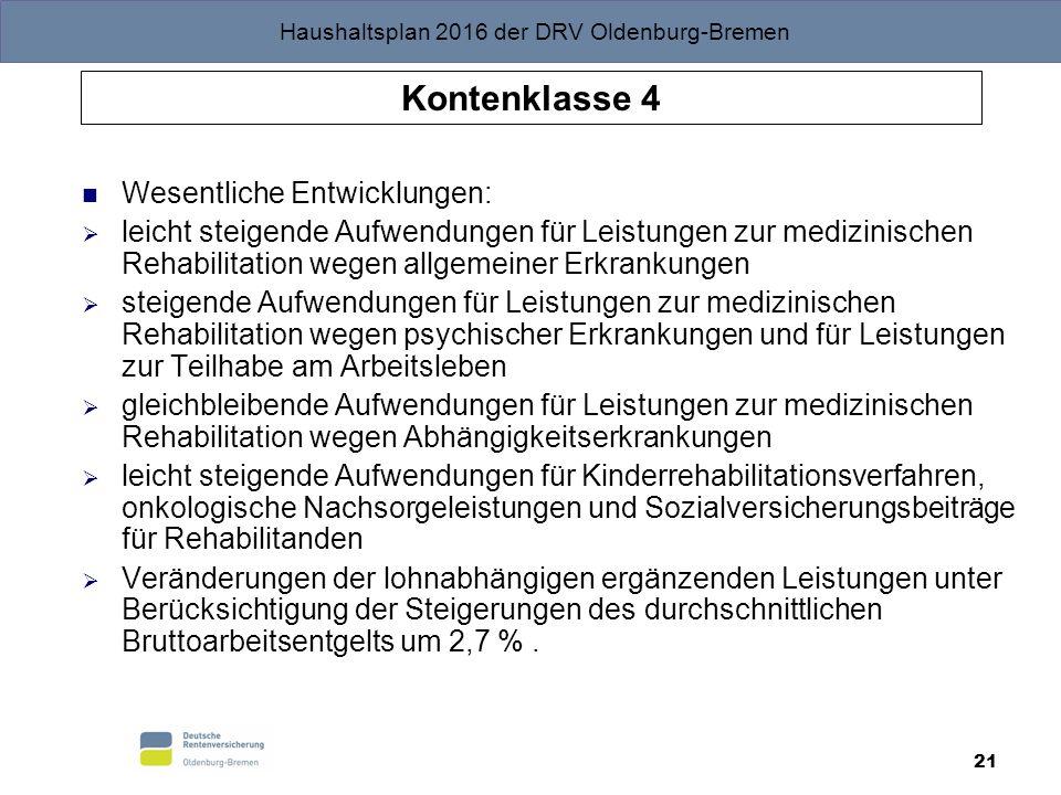 Haushaltsplan 2016 der DRV Oldenburg-Bremen 21 Kontenklasse 4 Wesentliche Entwicklungen:  leicht steigende Aufwendungen für Leistungen zur medizinisc