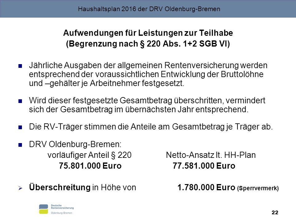 Haushaltsplan 2016 der DRV Oldenburg-Bremen 22 Aufwendungen für Leistungen zur Teilhabe (Begrenzung nach § 220 Abs. 1+2 SGB VI) Jährliche Ausgaben der