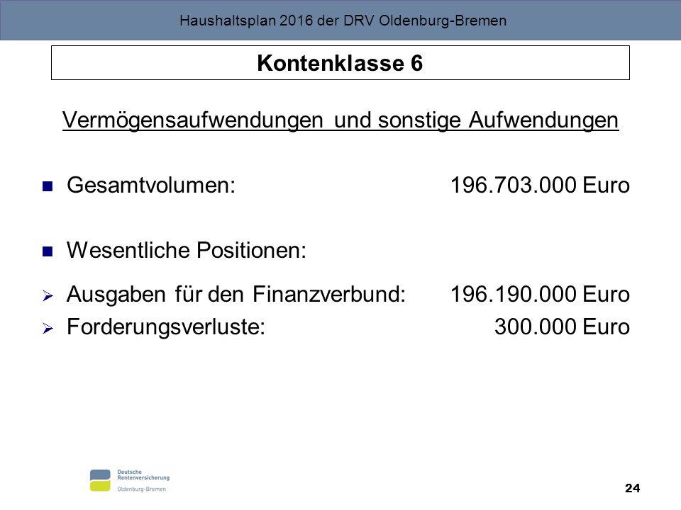 Haushaltsplan 2016 der DRV Oldenburg-Bremen 24 Kontenklasse 6 Vermögensaufwendungen und sonstige Aufwendungen Gesamtvolumen: 196.703.000 Euro Wesentli