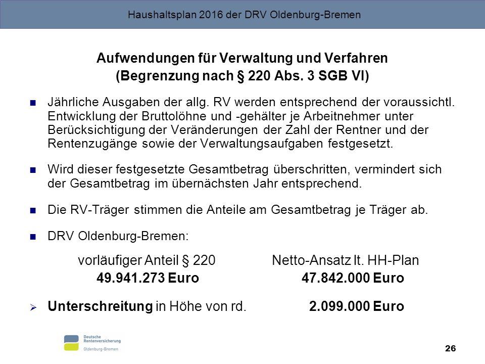 Haushaltsplan 2016 der DRV Oldenburg-Bremen 26 Aufwendungen für Verwaltung und Verfahren (Begrenzung nach § 220 Abs. 3 SGB VI) Jährliche Ausgaben der