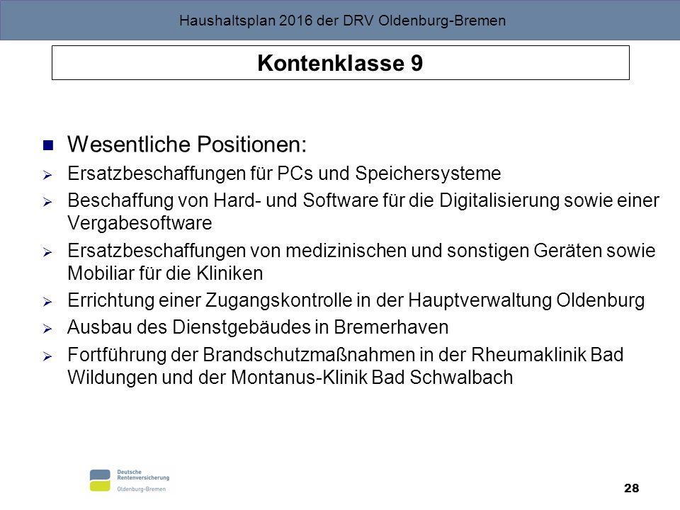 Haushaltsplan 2016 der DRV Oldenburg-Bremen 28 Kontenklasse 9 Wesentliche Positionen:  Ersatzbeschaffungen für PCs und Speichersysteme  Beschaffung