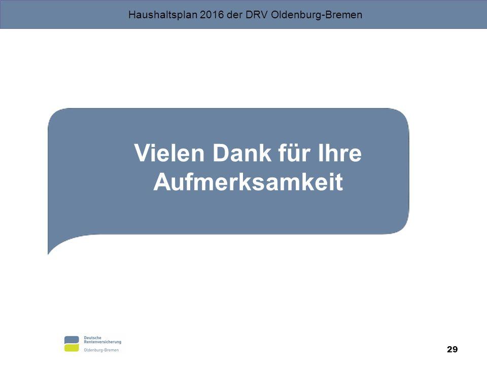 Haushaltsplan 2016 der DRV Oldenburg-Bremen 29 Vielen Dank für Ihre Aufmerksamkeit