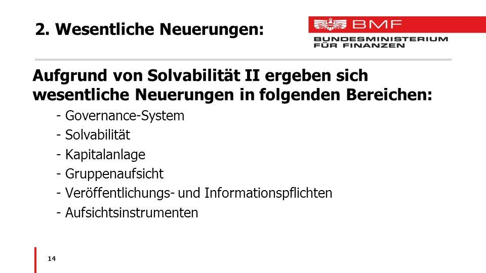 2. Wesentliche Neuerungen: Aufgrund von Solvabilität II ergeben sich wesentliche Neuerungen in folgenden Bereichen: -Governance-System -Solvabilität -