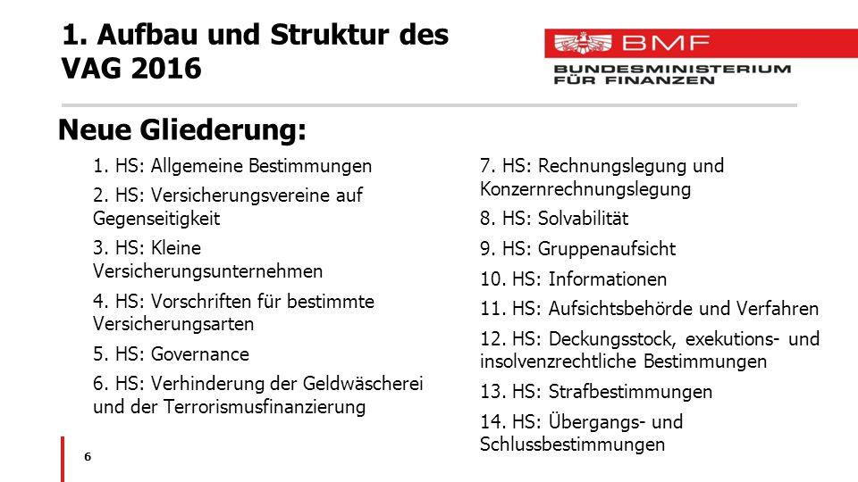 1. Aufbau und Struktur des VAG 2016 Neue Gliederung: 1. HS: Allgemeine Bestimmungen 2. HS: Versicherungsvereine auf Gegenseitigkeit 3. HS: Kleine Vers