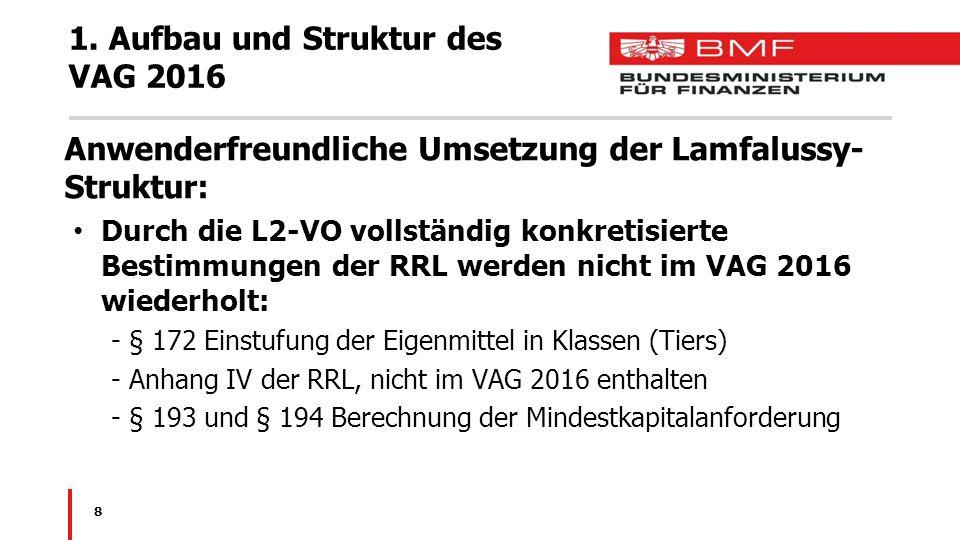 1. Aufbau und Struktur des VAG 2016 Anwenderfreundliche Umsetzung der Lamfalussy- Struktur: Durch die L2-VO vollständig konkretisierte Bestimmungen de