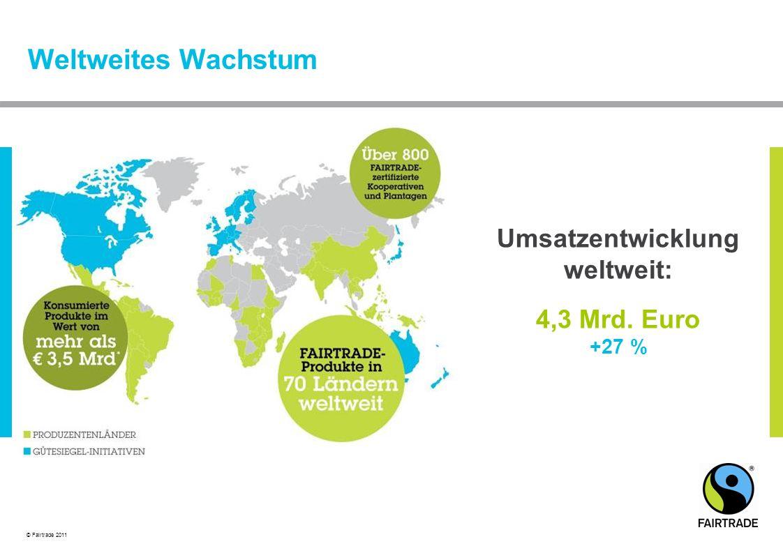 © Fairtrade 2011 Weltweites Wachstum Umsatzentwicklung weltweit: 4,3 Mrd. Euro +27 %