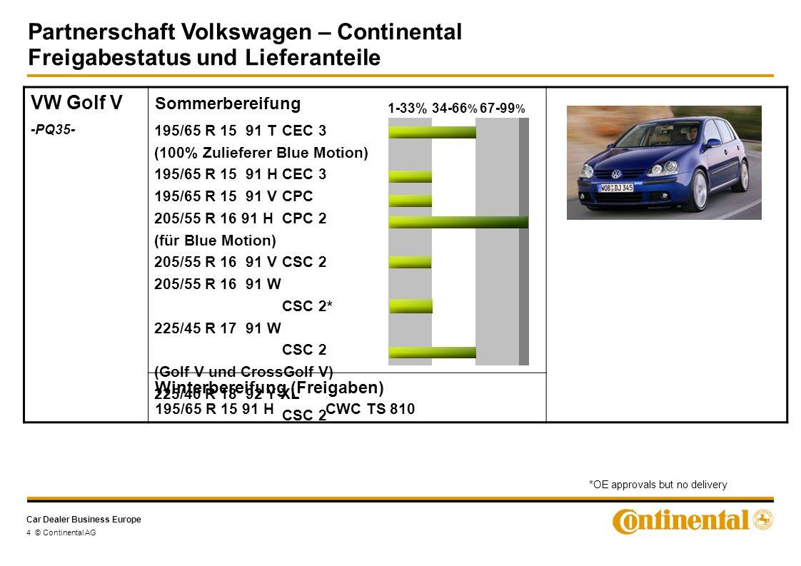 Car Dealer Business Europe Partnerschaft Volkswagen – Continental Freigabestatus und Lieferanteile 4 © Continental AG VW Golf V -PQ35- Sommerbereifung