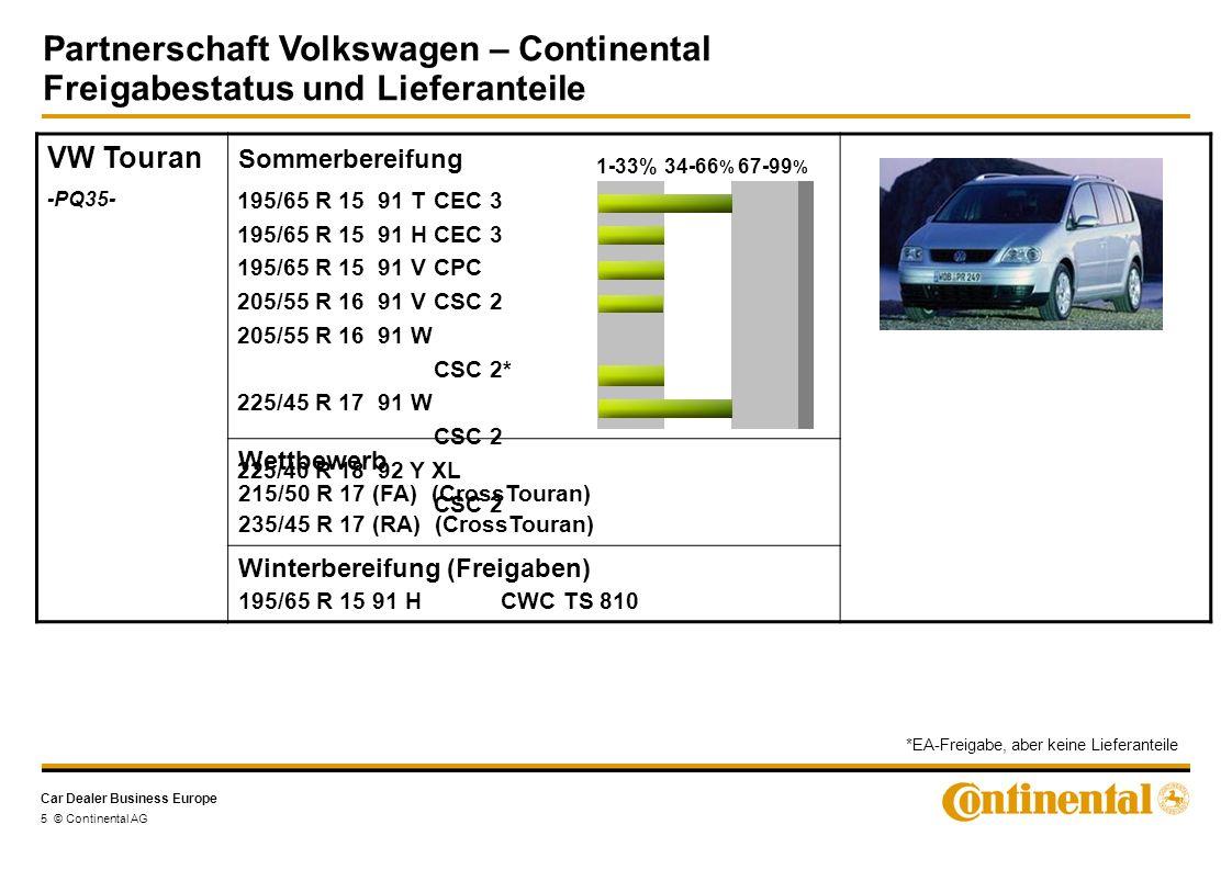 Car Dealer Business Europe Partnerschaft Volkswagen – Continental Freigabestatus und Lieferanteile 6 © Continental AG VW Passat -PQ46- Sommerbereifung Wettbewerb 205/55 R 16 V XL 205/55 R 16 91 HCPC 2 215/55 R 16 97 W XL CPC 2 235/45 R 17 97 W XL CSC 2 235/40 R 18 95 Y XL CSC 2 1-33%34-66 % 67-99 % VW Phaeton -D1- Sommerbereifung Winterbereifung (Freigaben) 235/55 R 17 103 V XL CWC TS 790 V 235/50 R 18 101 V XL CWC TS 790 V Wettbewerb 235/55 R 17 Y 235/50 R 18 Y 255/45 R 18 H 255/45 R 18 103 Y XL CSC 2* 255/45 R 18 103 Y XL CSC 3* 1-33%34-66 % 67-99 % *EA-Freigabe, aber keine Lieferanteile