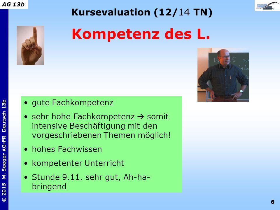 6 © 2015 M. Seeger AG-FR Deutsch 13b AG 13b Kursevaluation (12/14 TN) Kompetenz des L. gute Fachkompetenz sehr hohe Fachkompetenz  somit intensive Be
