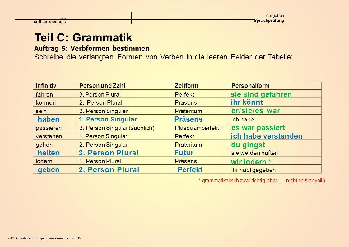 Deutsch Aufgaben Sprachprüfung Aufbautraining 3 ZI<MC Aufnahmeprüfungen Gymnasien, Deutsch 35 InfinitivPerson und ZahlZeitformPersonalform fahren3.Per