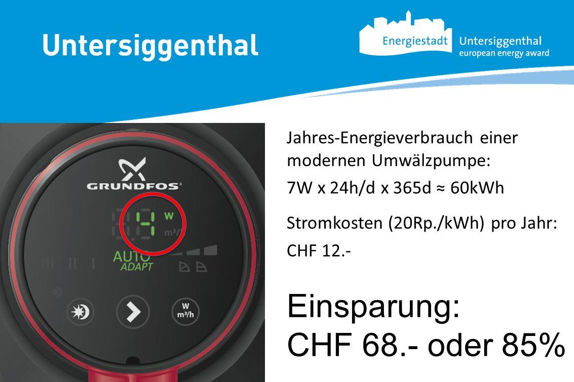 7W x 24h/d x 365d ≈ 60kWh Einsparung: CHF 68.- oder 85% Stromkosten (20Rp./kWh) pro Jahr: CHF 12.- Jahres-Energieverbrauch einer modernen Umwälzpumpe: