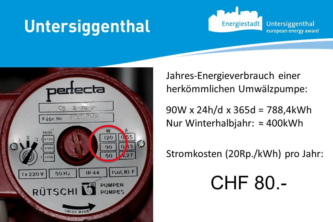 Jahres-Energieverbrauch einer herkömmlichen Umwälzpumpe: CHF 80.- Stromkosten (20Rp./kWh) pro Jahr: 90W x 24h/d x 365d = 788,4kWh Nur Winterhalbjahr: