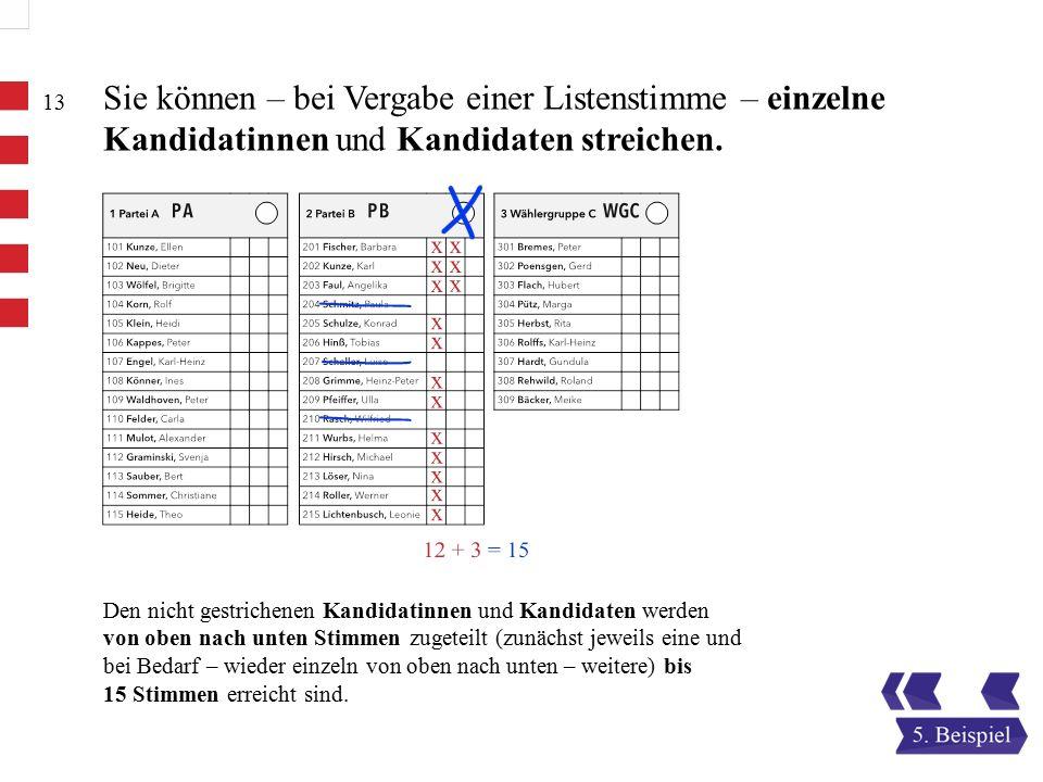 13 Sie können – bei Vergabe einer Listenstimme – einzelne Kandidatinnen und Kandidaten streichen.