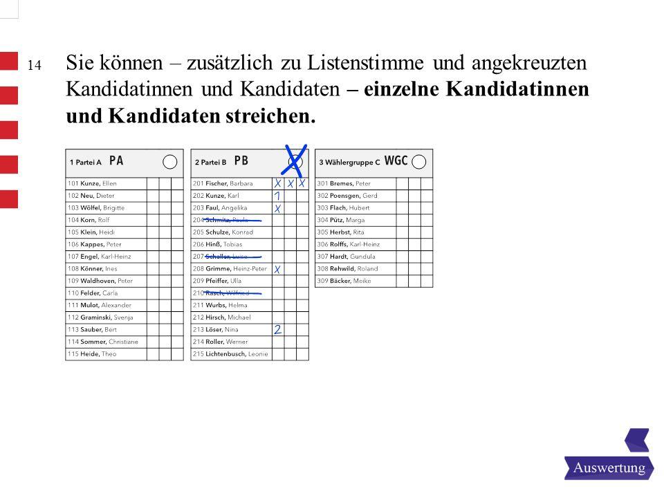 14 Sie können – zusätzlich zu Listenstimme und angekreuzten Kandidatinnen und Kandidaten – einzelne Kandidatinnen und Kandidaten streichen.